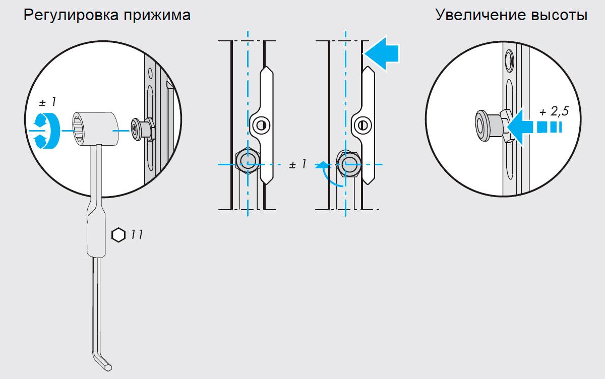 Регулировка фурнитуры пластиковых окон - инструкция.